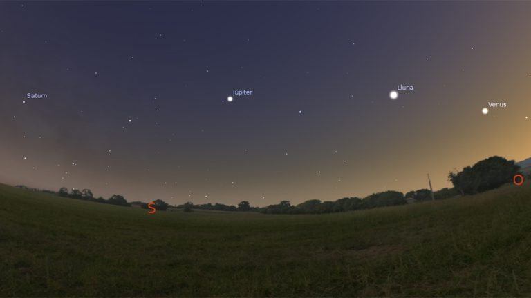 Imatges de la ubicació dels planetes després de la posta de sol