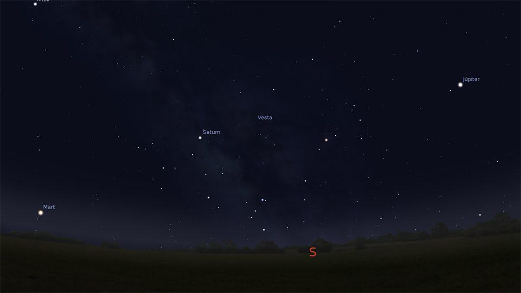 Imatge de la situació planetària mirant cap al sud-est