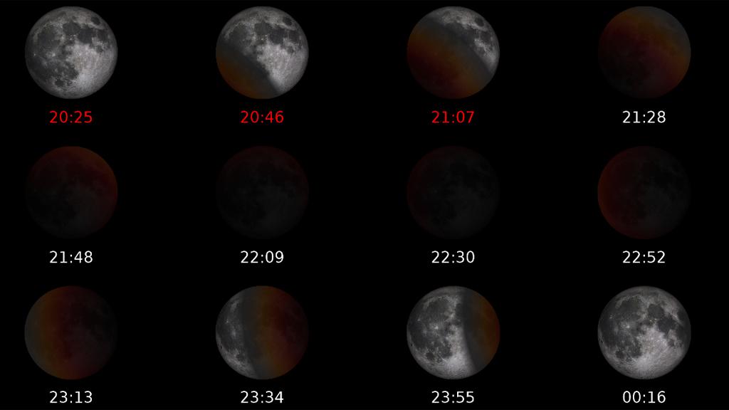 Imatges de les diferents fases de l'eclipsi