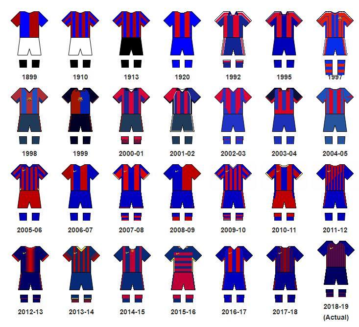 Nova samarreta del Barça 2019 20 d063f5ac1f2