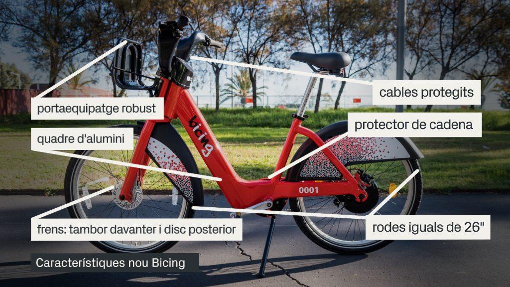 bicicleta bicing barcelona 2019