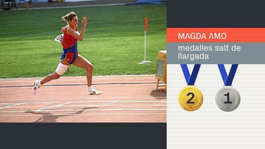 Medalles en atletisme