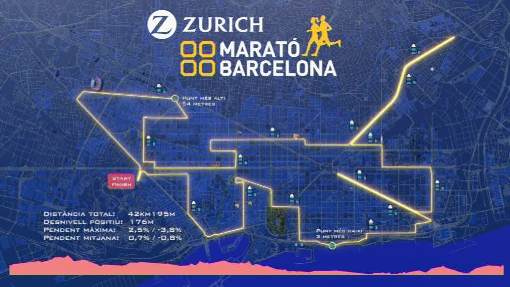 Nou recorregut marató Barcelona 2019