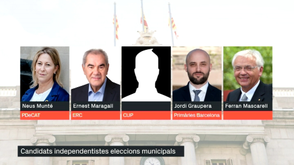 candidats independentistes