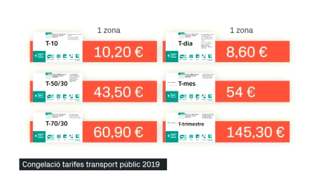 tarifes 2019 metro bus atm transport public