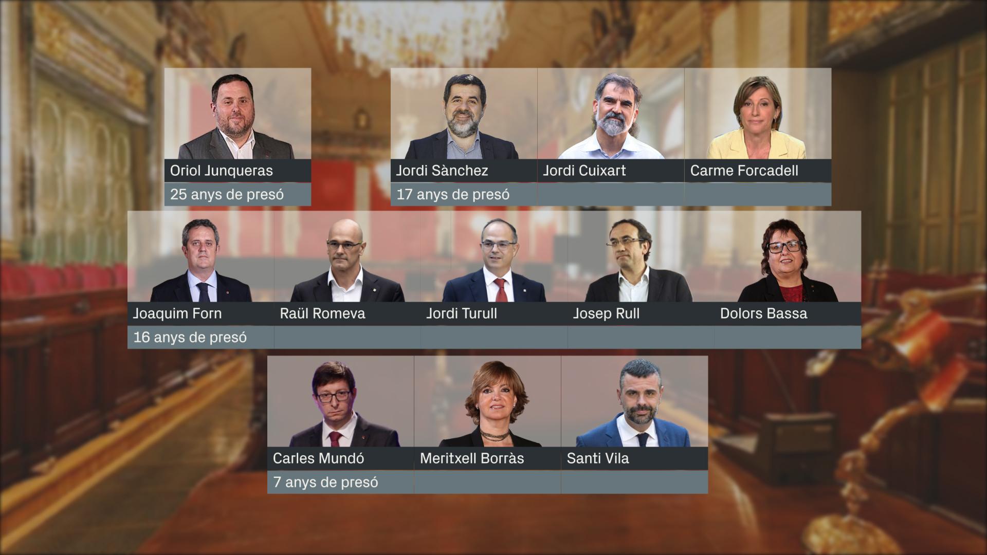 Polítics acusats