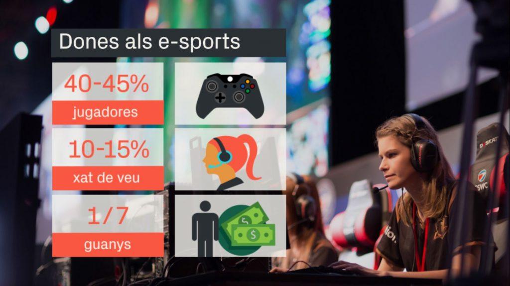 dones als e-sports