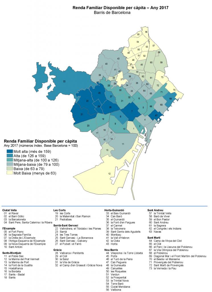 renda barris barcelona 2019