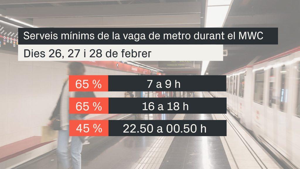 horaris vaga metro