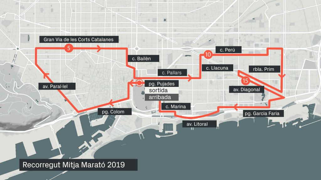 Recorregut mitja marató