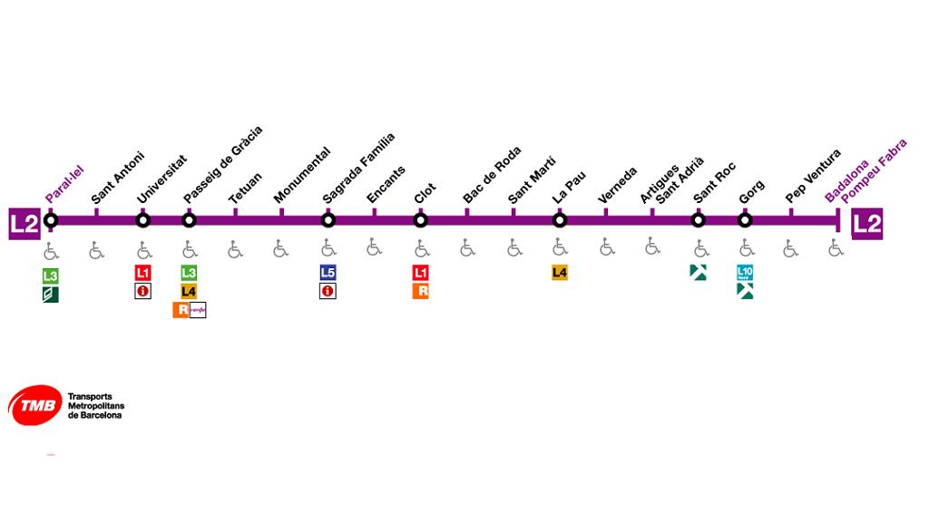 linia 2 metro barcelona
