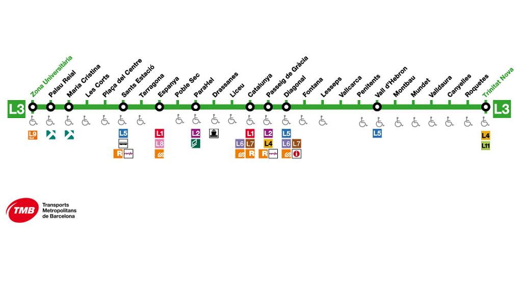 Línia 3 Metro Barcelona