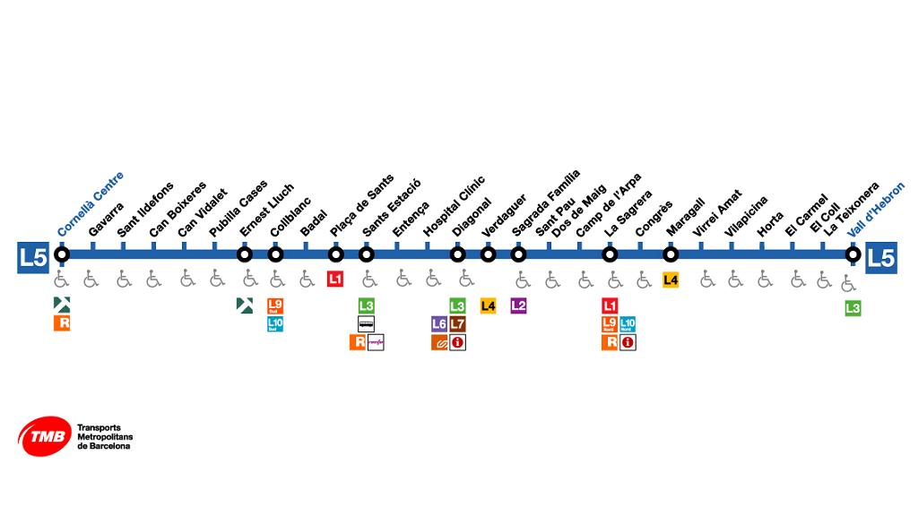 Línia 5 metro Barcelona