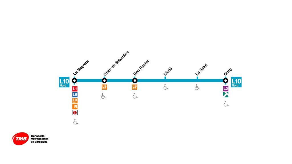 Línia 10 Nord metro Barcelona