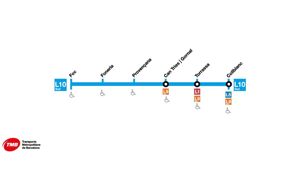 Línia 10 Sud Metro Barcelona