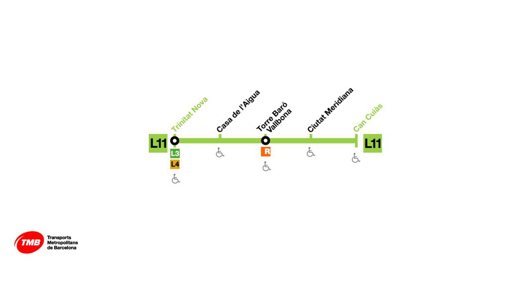Línia 11 metro Barcelona