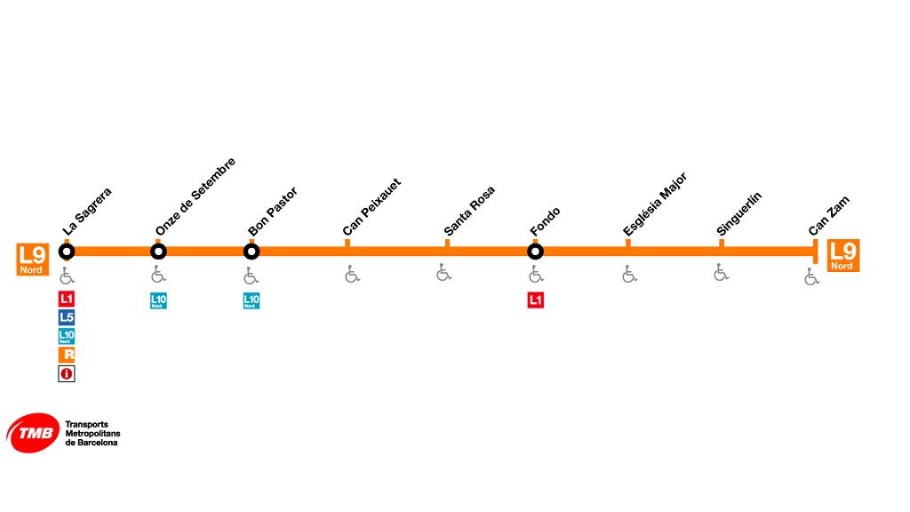 Línia 9 Nord Metro Barcelona