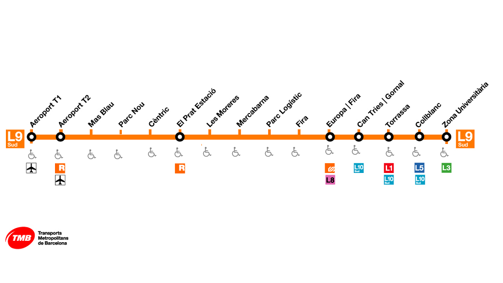 Línia 9 Sud Metro Barcelona