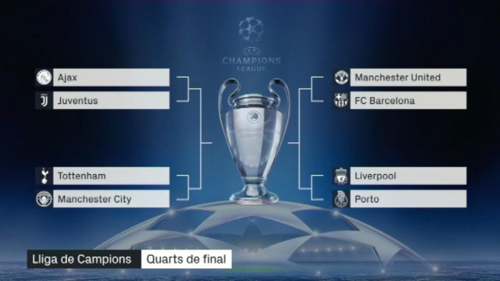 Sorteig Champions