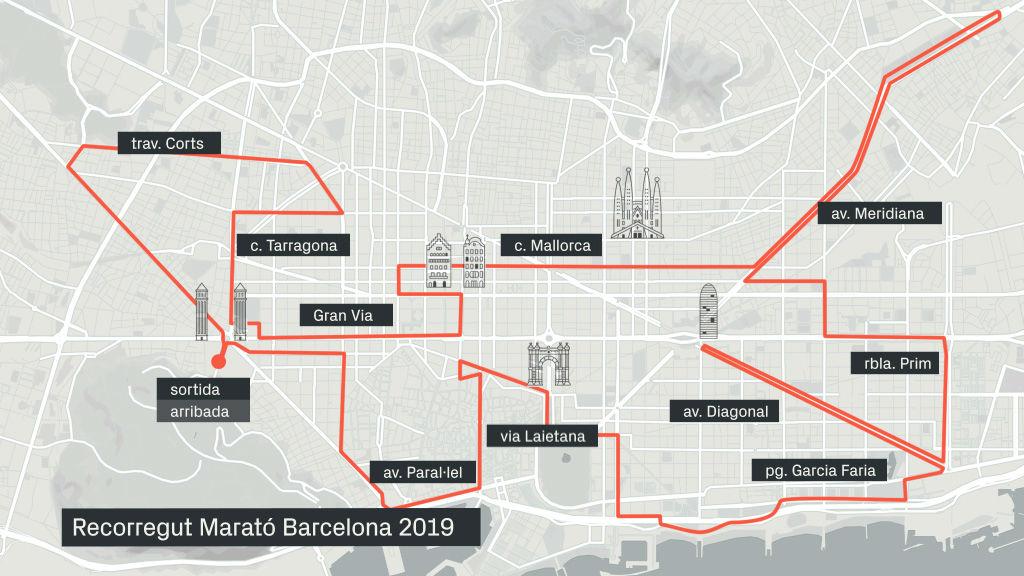 Recorregut Marató 2019