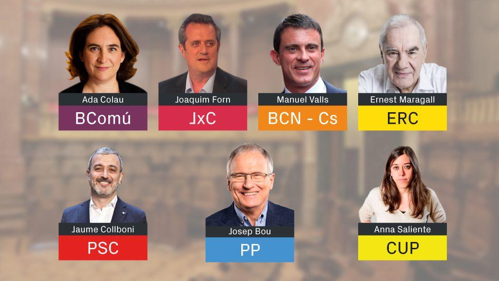candidats eleccions municipals 2019 barcelona