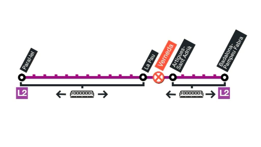 metro la verneda tancat