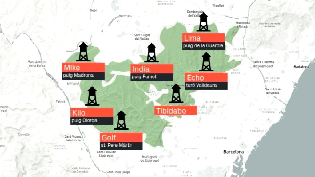 Torres de vigilància Parc Collserola