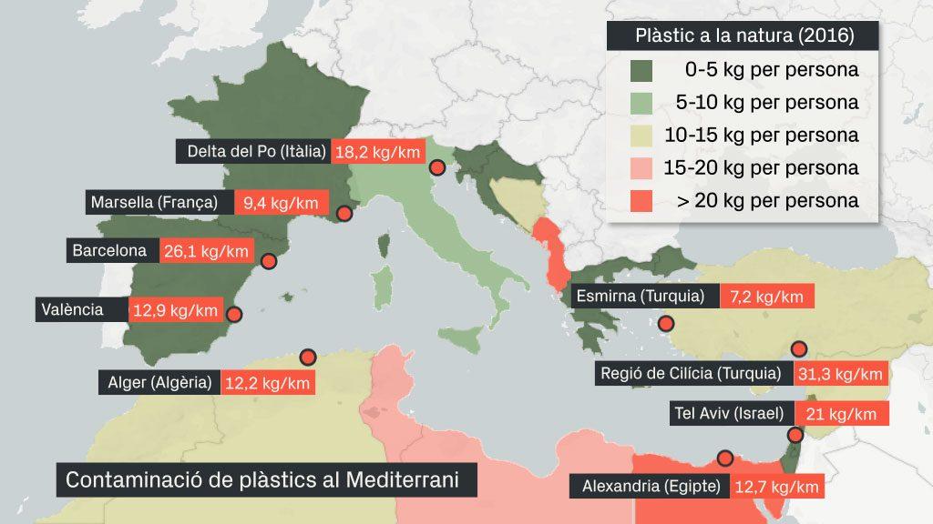 Contaminació al Mediterrani