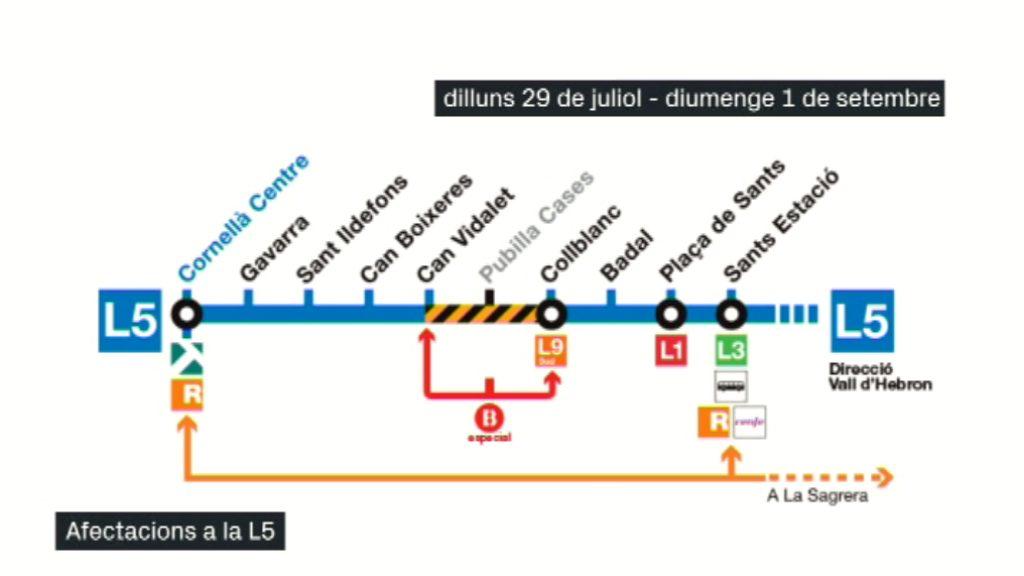 L5 metro