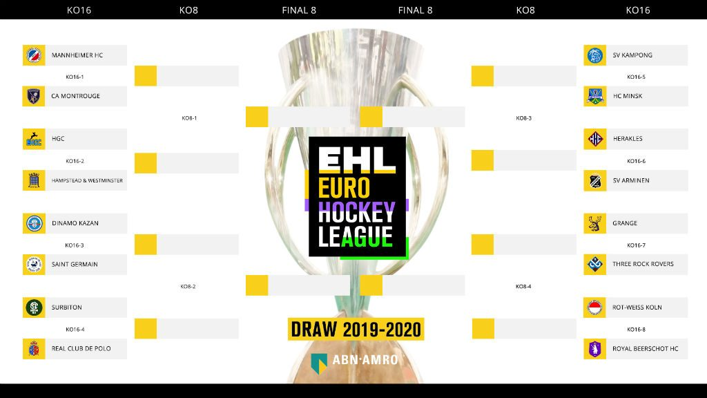 Calendari Eurohockey League