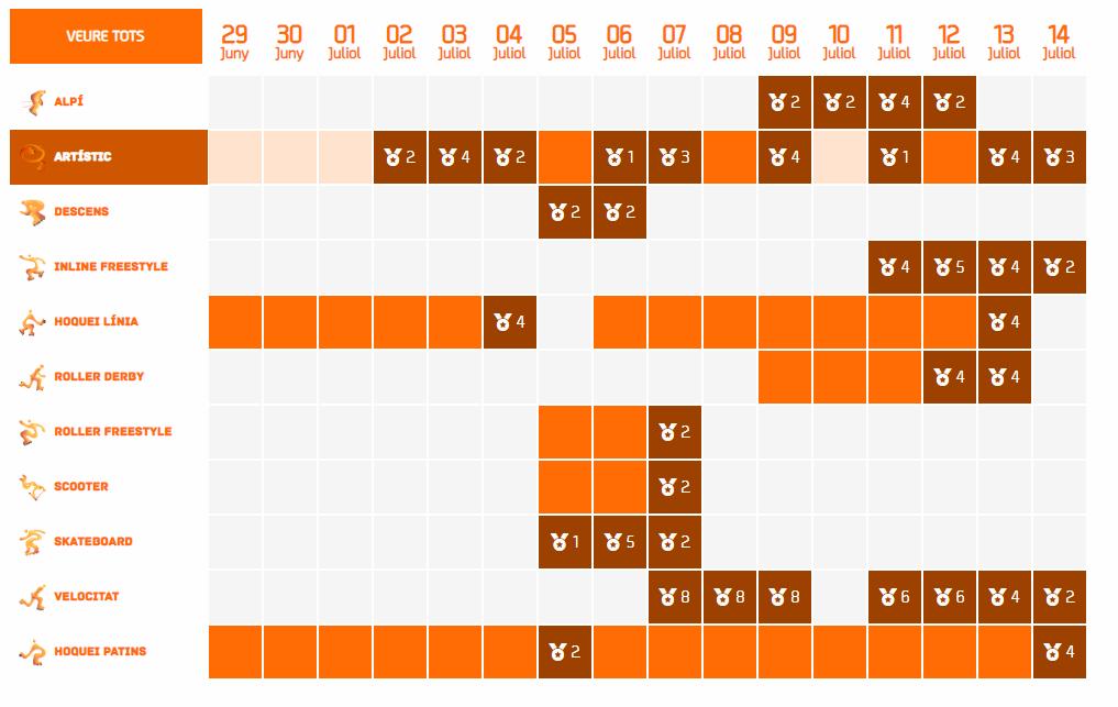 El Calendari dels World Roller Games