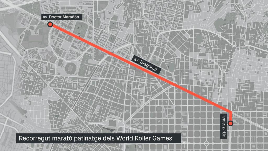 marato roller games
