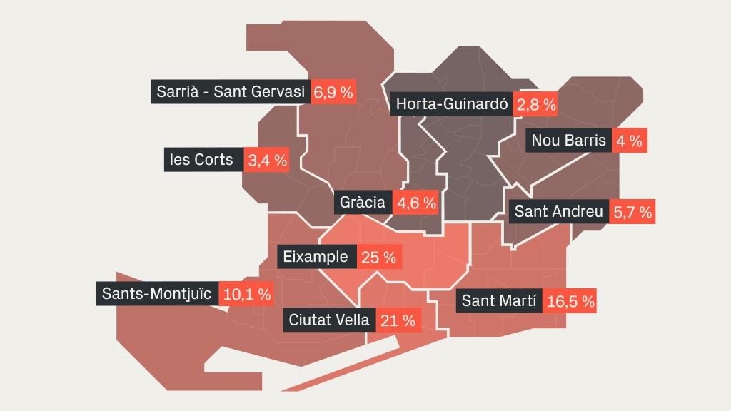 mapa districtes victimització