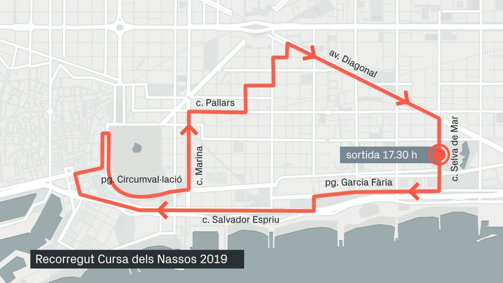 Recorregut cursa Nassos 2019 Barcelona