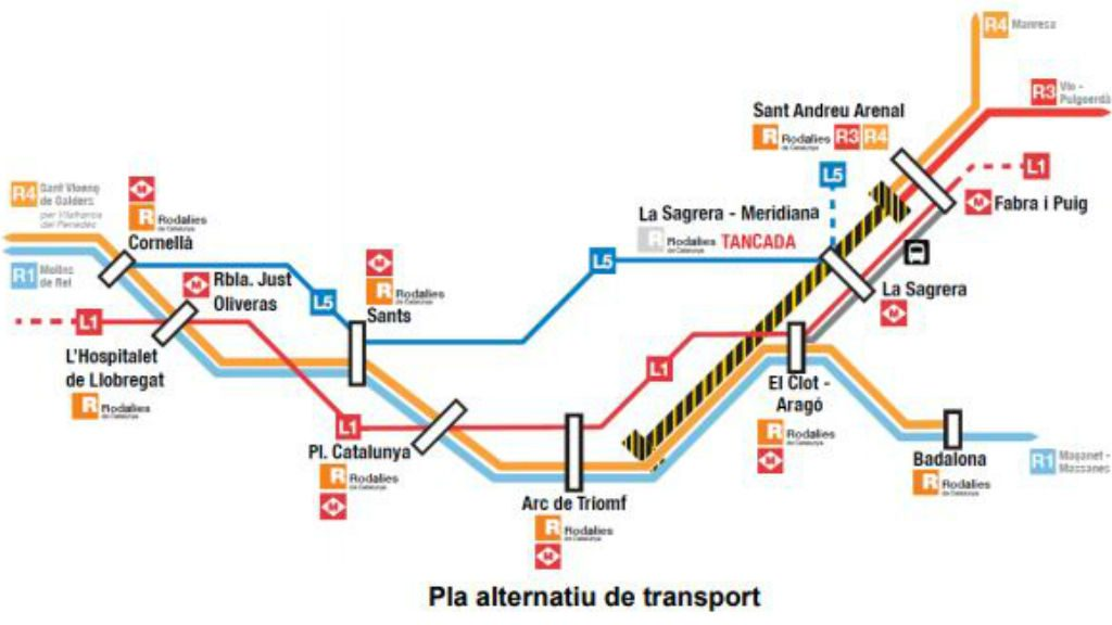 Pla alternatiu transport Sagrera