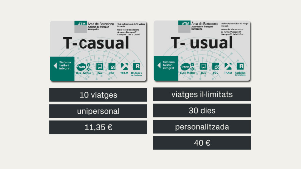 tarifas tmb 2020 t casual t usual