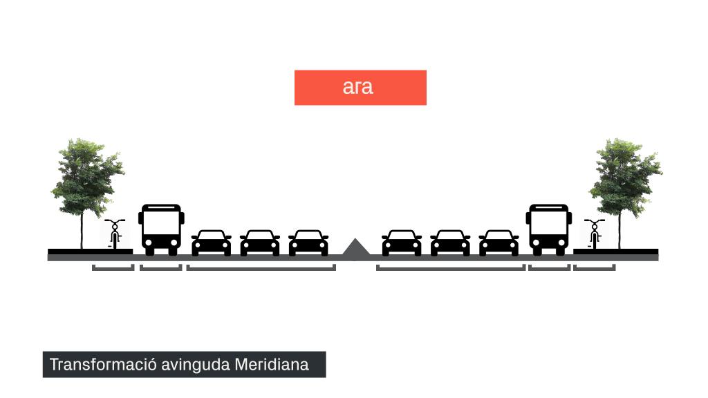 secció Meridiana ara