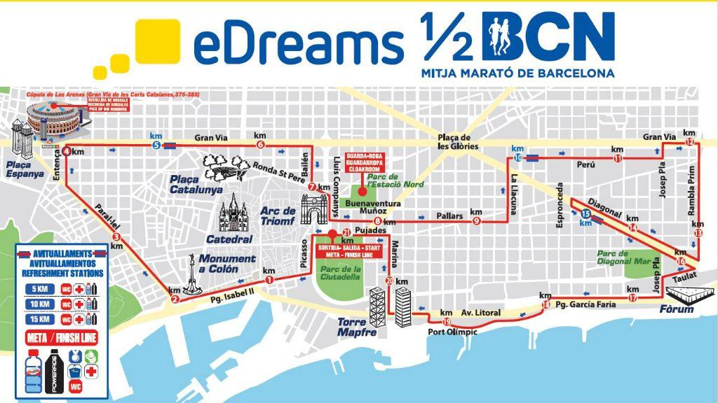 Mitja Marató Barcelona 2020 recorregut mapa