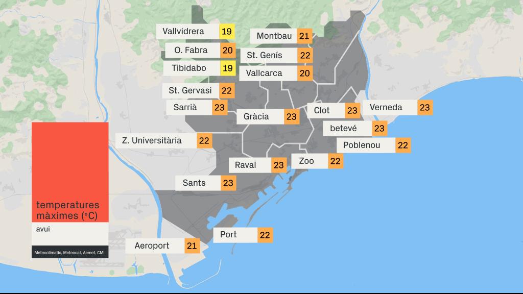 temperatures barcelona febrer