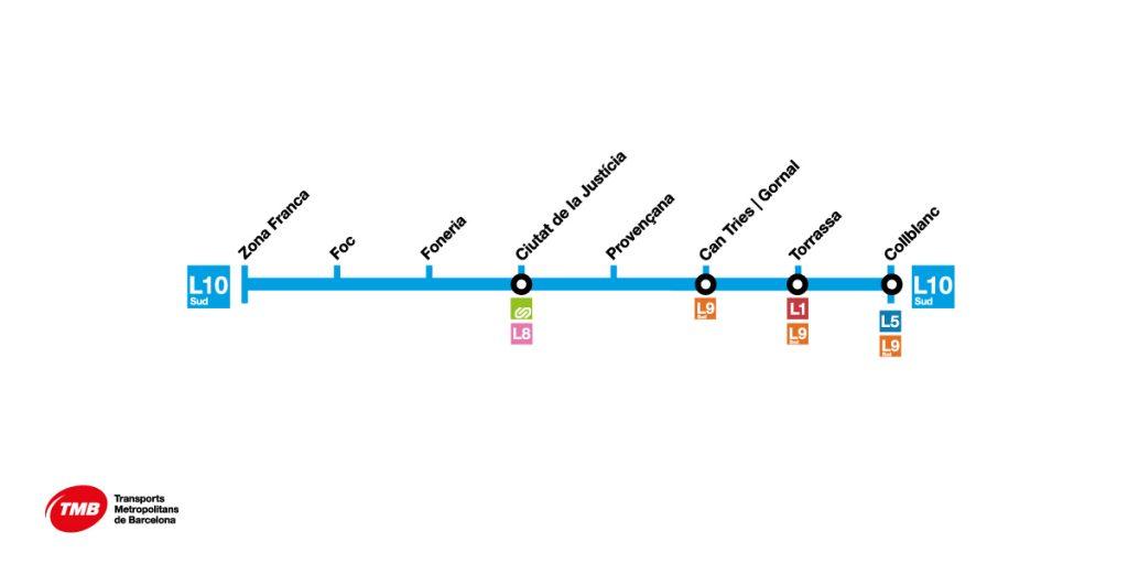 linia 10 sud recorregut