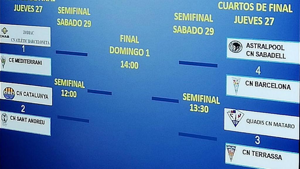 Sorteig Copa Rei waterpolo 2020