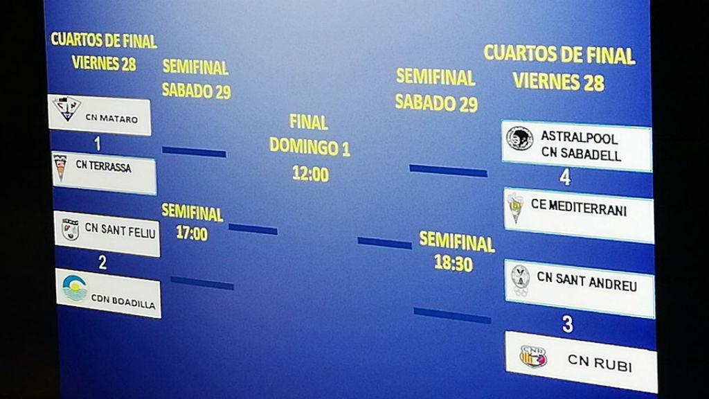 Rivals Copa de la Reina waterpolo 2020