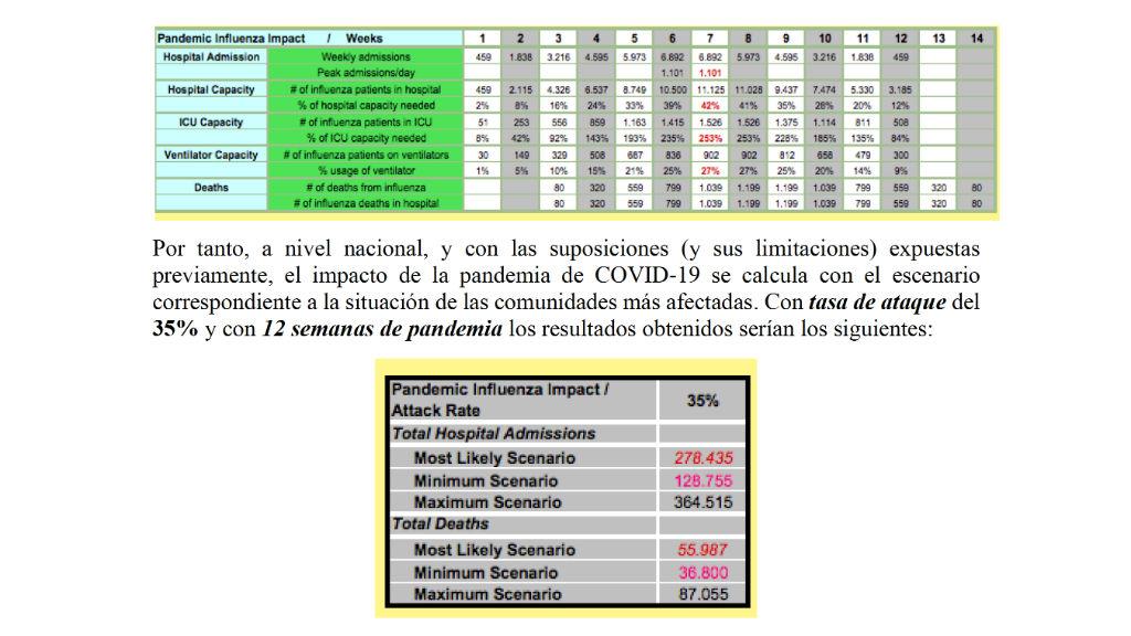 Extracte del Pla de Contingència de la Societat Espanyola de Medicina Intensiva, Crítica i Unitats Coronàries