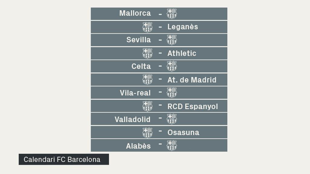 Calendari Barça FCB