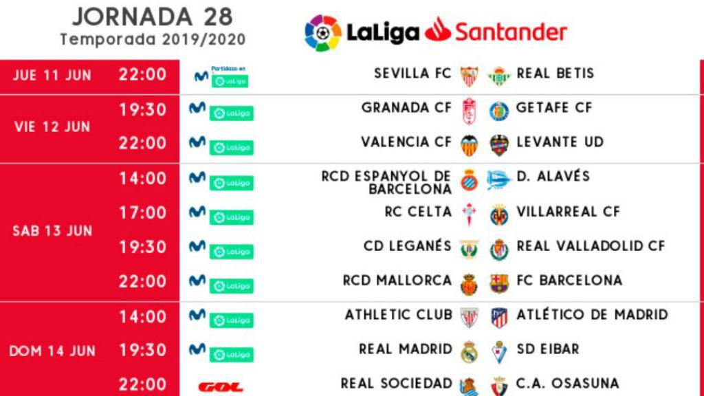 calendari jornada 28 lliga