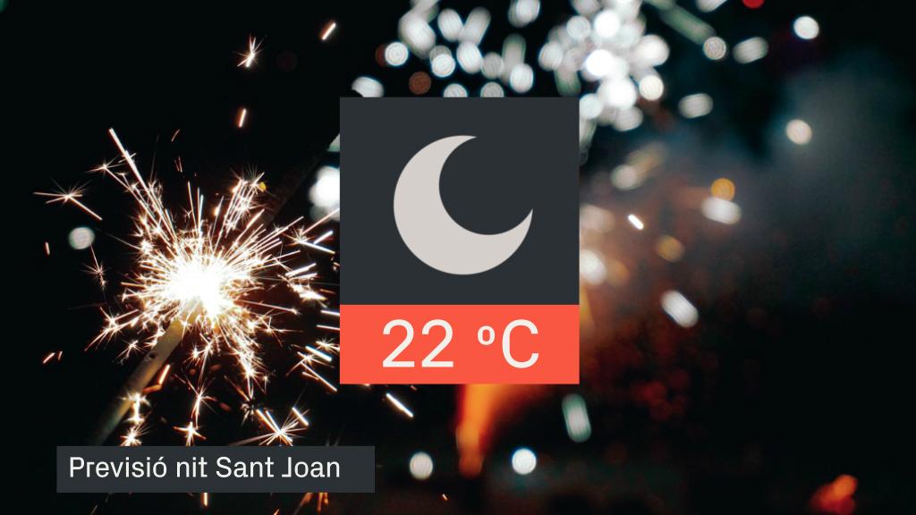 previsió temps Sant Joan 2020