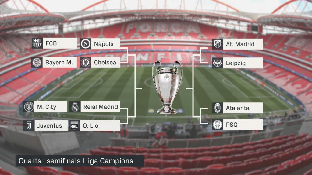 Sorteig Champions League