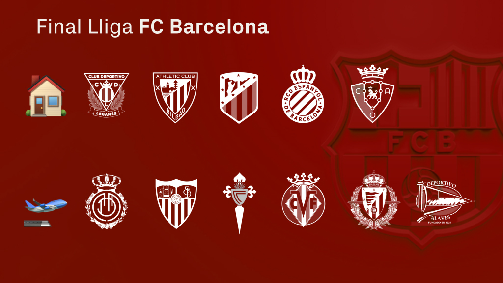 Calendari final FC Barcelona
