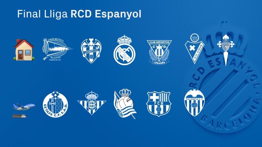 Calendari final lliga RCD Espanyol