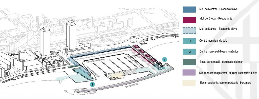 nous usos port olímpic 2023